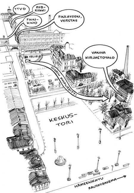 Tampere Kuplii